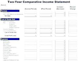 Year Budget Spreadsheet Budget Template Excel Annual Free Lytte Co