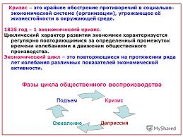 Презентация на тему Международный институт экономики и права  3 Кризис