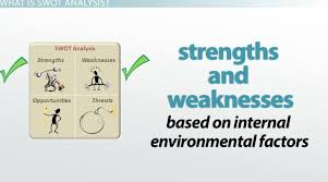 strengths and weaknesses examples external opportunities threats in swot analysis examples
