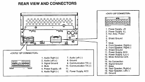 jensen car cd player wiring diagram jensen diy wiring diagrams car stereo installation diagram nilza net