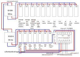 Tableau Electrique Cuisine Norme électricité Travaux Rénovation