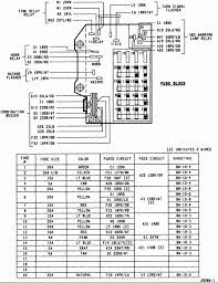 db fuse box with 1994 dodge dakota fuse box diagram wiring diagram 94 dodge dakota fuse box diagram db fuse box with 1994 dodge dakota fuse box diagram