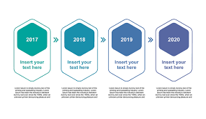 Powerpoint Timeline Template Free Download Free Now