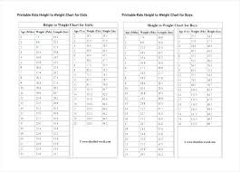 Girls Height Weight Chart Height Weight Chart For Girls Printable Chartreuse Daily