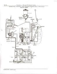 john deere wiring schematic john image wiring diagram john deere la115 wiring schematic john auto wiring diagram schematic on john deere wiring schematic