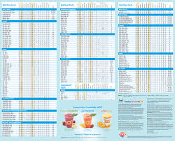 Dairy Queen Blizzard Nutrition Chart Orange Julius Is Available At Dq Nutrition Facts