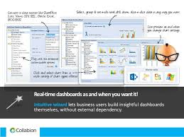 Collabion Charts For Sharepoint