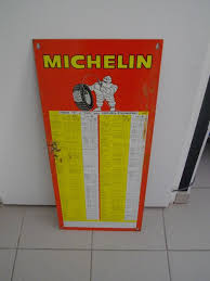 Michelin Tire Pressure Chart For Cars Old Plate Michelin Tire Pressure Chart 1968 France