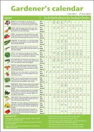 garden guy planting calendar 25 unique gardening calendar ideas on garden guy planting calendar