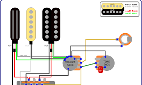 hss wiring diagram strat images wiring blog diagrams and tips moreover strat hss wiring diagram on