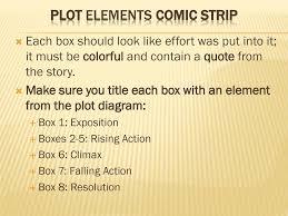 plot elements comic strip ppt download element box diagram at Element Box Diagram
