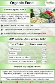 amazing benefits of organic food organic facts organicfoodinfo0
