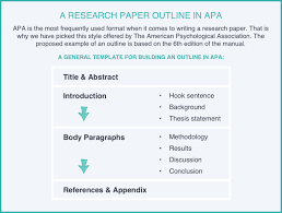 Outline Templates For Research Paper Outline Research Paper Apa Format Research Paper Example