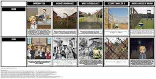 the third wish plot diagram storyboard by beckyharvey the boy in the striped pajamas comparing the book to the film