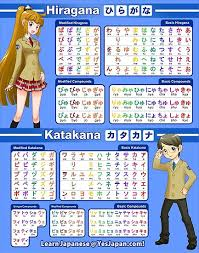 Japanese Hiragana And Katakana Chart Hiragana And Katakana Chart Poster Poster By Learnfromzero