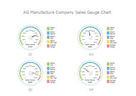 Gauge Chart Quarter Sales Gauge Chart Free Quarter Sales Gauge Chart