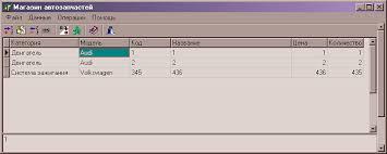 База данных Магазин автозапчастей sql server Курсовая  База данных quot Магазин автозапчастей quot