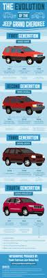 Best 25+ Jeep grand cherokee mpg ideas on Pinterest | New jeep ...