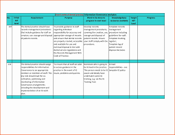 Project Management Plan Template Free Download Action Plan Template Free Awful Excel Sales Sample Download Planner