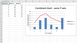 Python Plotting Combined Charts In Excel Sheet Using