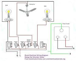 room monitoring wiring diagrams wiring diagram meta wiring diagram power of a room wiring diagram meta room monitoring wiring diagrams