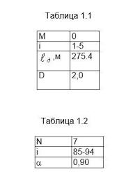 Поиск Клуб студентов Технарь  Метрология стандартизация и сертификация Контрольная работа Вариант №07