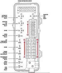 fuse box diagram for 2001 chysler 300 fixya how can i tell which fuse is for what in my 300 chysler