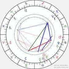 Paul Hipp Birth Chart Horoscope Date Of Birth Astro