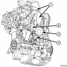 similiar pt cruiser engine diagram keywords pt cruiser parts diagram in addition 2006 chrysler pt cruiser engine