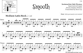 Santana Europa Chord Chart Smooth Santana Drum Sheet Music