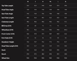 Litespeed Size Chart Review Litespeed T3 Disc Blends Disc Brakes Bigger Tires