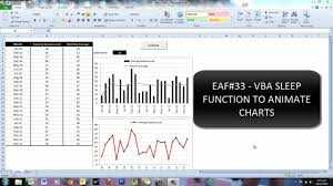 How To Create Animated Charts In Excel Eaf 33 Vba Sleep Function To Animate Excel Charts