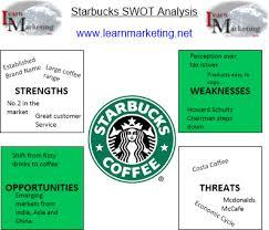 Starbucks Swot Analysis 2018