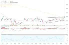 Activision Breaks Out After Keybanc Analyst Sees Upside