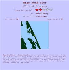 Nags Head Pier Surf Forecast And Surf Reports Carolina