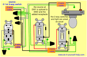 way switch wiring diagrams do it yourself help com receptacle in a 3 way circuit
