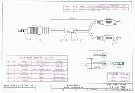 rca plug schematic wiring diagram portal u2022 rh getcircuitdiagram today rca phono jack coded rca connectors