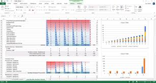 Cost Chart Template Cost Analysis Template Excel Sada Margarethaydon Com