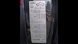 Audi A5 Tyre Pressure Carsguide