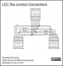 lcc ii how it works physical standards lcc electronics the lcc standard itself is silent on the issue of stub connections except to note that they re allowed by the can bus standard the can bus standard itself