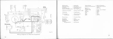 zündapp bella r204 wiring diagram from the owner's manual Wiring Diagram Manual leave a reply cancel reply wiring diagram manual reset thermal protector