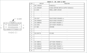 radio wiring diagram for 1999 ford f 150 radio wiring diagram for 1999 ford f 150 full size of ford factory radio wiring diagram
