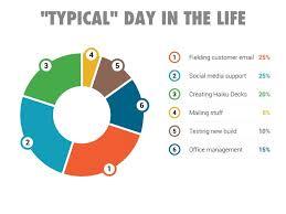Life Chart App