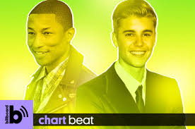 Billboard Chart Beat Chart Beat Podcast Despacito Im The One Are This