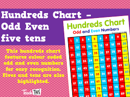 Odd And Even Numbers Chart Hundreds Chart Odd Even Five Tens Teacher Resources And
