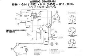 modern bolens riding mower wiring diagram mold schematic diagram Wheel Horse Garden Tractors Wiring-Diagram bolens riding mower belt diagram