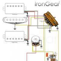 ibanez gio wiring great engine wiring diagram schematic • ibanez gio wiring wiring diagram for you u2022 rh purchase bizzybeesevents com ibanez gio hss
