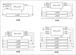 advance ballast wiring diagram wirdig t8 ballast wiring diagram on t8 fluorescent ballast wiring diagram