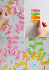 Best Way To Do Wedding Seating Chart Learn How To Make The Easiest Wedding Seating Chart Ever