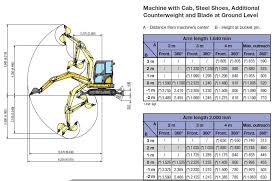 Komatsu Excavator Bucket Pin Size Chart I Would Like To Know The Swl Of A Pc50mr Excavator Static